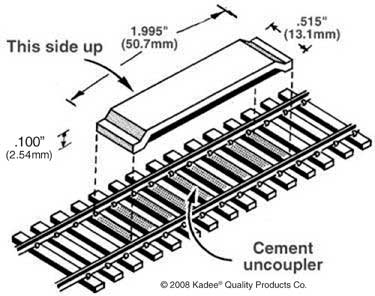 Delayed between the rails, code 83