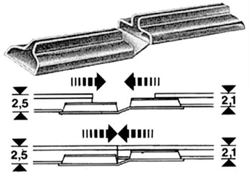 Übergangs-Schienenverbinder