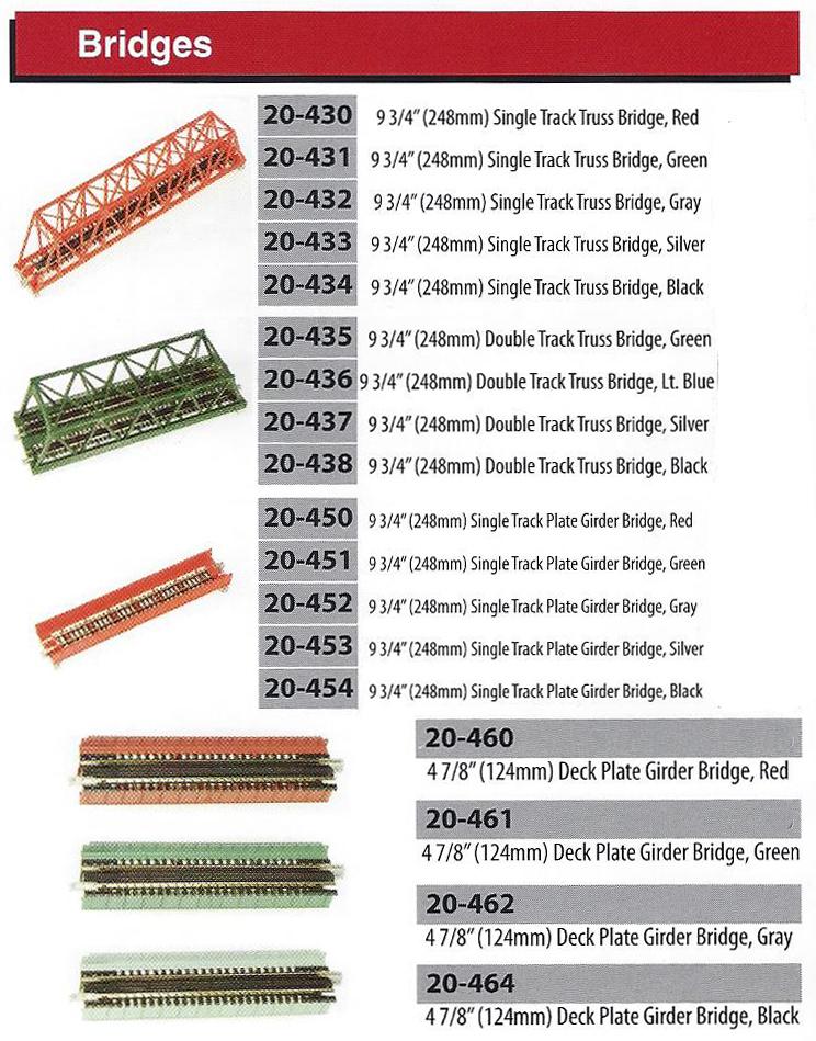 Trackplan Bridges N