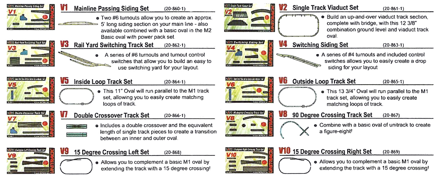Trackplan V-Sets #1 Unitrack N