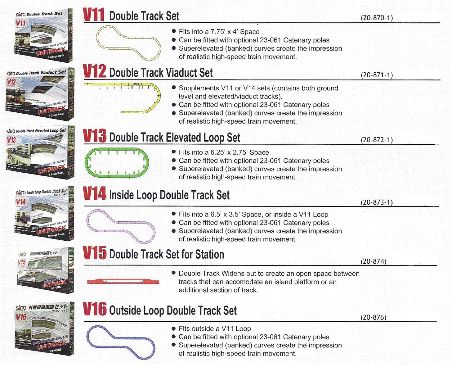 Trackplan V-Sets #2 Unitrack N
