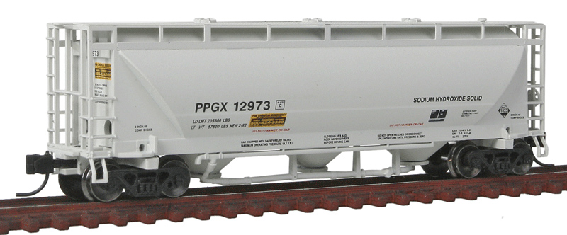 PPGX / PPG Industries