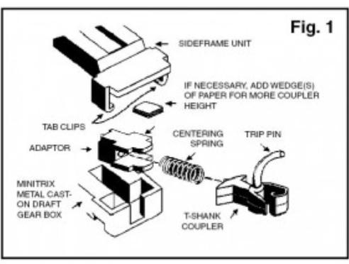 Minitrix EMD F9 Front and Rear Conversion