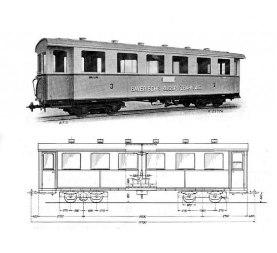 Zugspitzbahn Wagen-Ergänzung 2-tlg. (H0e)