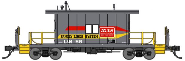 Louisville & Nashville / Family Lines